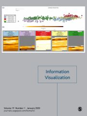 Information Visualization Journal Subscription