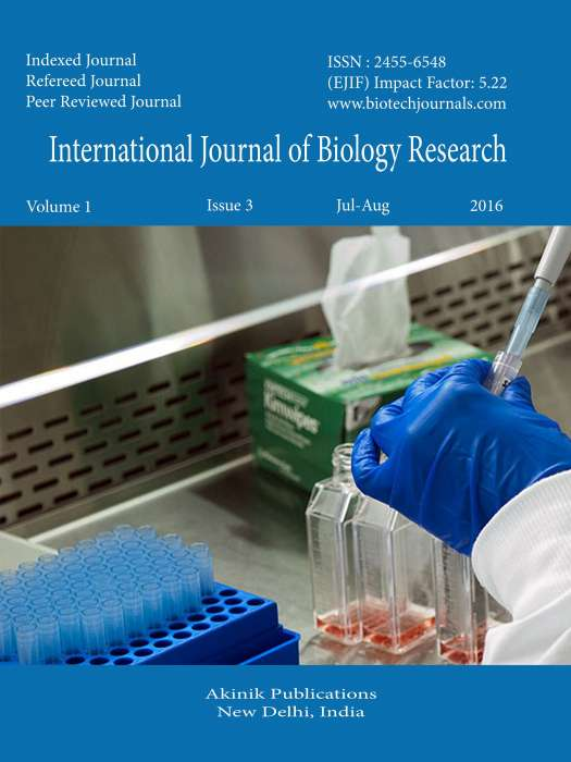International Journal of Biology Research Journal Subscription